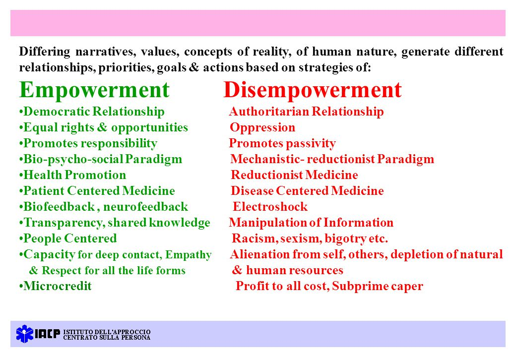 Differing narratives, values, concepts of reality, of human nature, generate different relationships, priorities, goals & actions based on strategies of: Empowerment Disempowerment Democratic Relationship Authoritarian Relationship Equal rights & opportunities Oppression Promotes responsibility Promotes passivity Bio-psycho-social Paradigm Mechanistic- reductionist Paradigm Health Promotion Reductionist Medicine Patient Centered Medicine Disease Centered Medicine Biofeedback, neurofeedback Electroshock Transparency, shared knowledge Manipulation of Information People Centered Racism, sexism, bigotry etc.