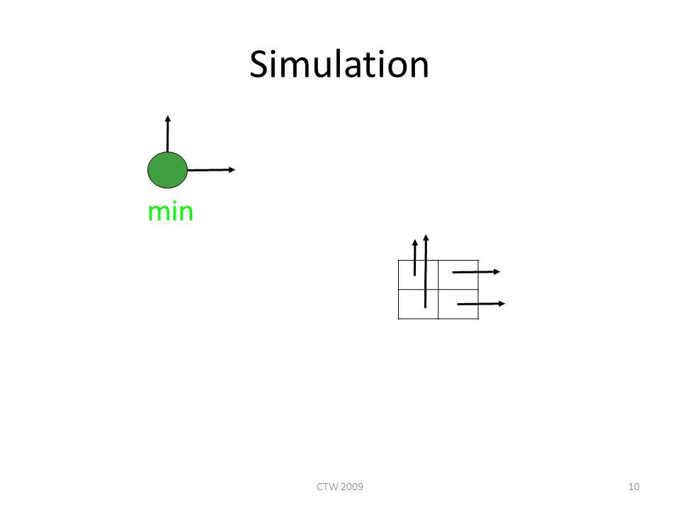Simulation CTW 200910 min