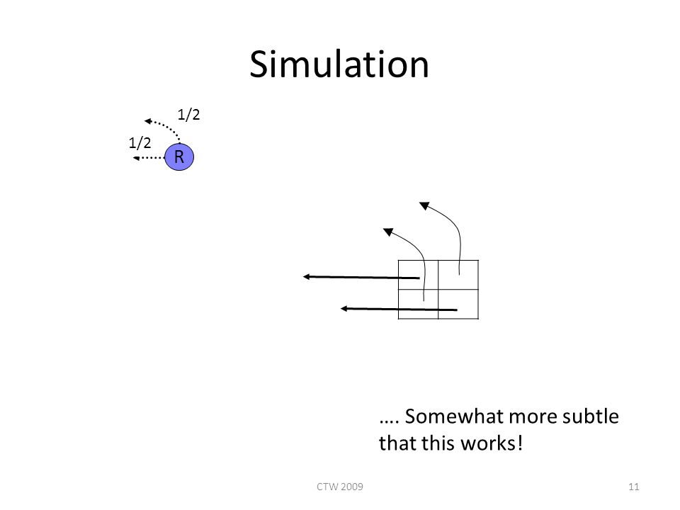 Simulation CTW 200911 R 1/2 …. Somewhat more subtle that this works!