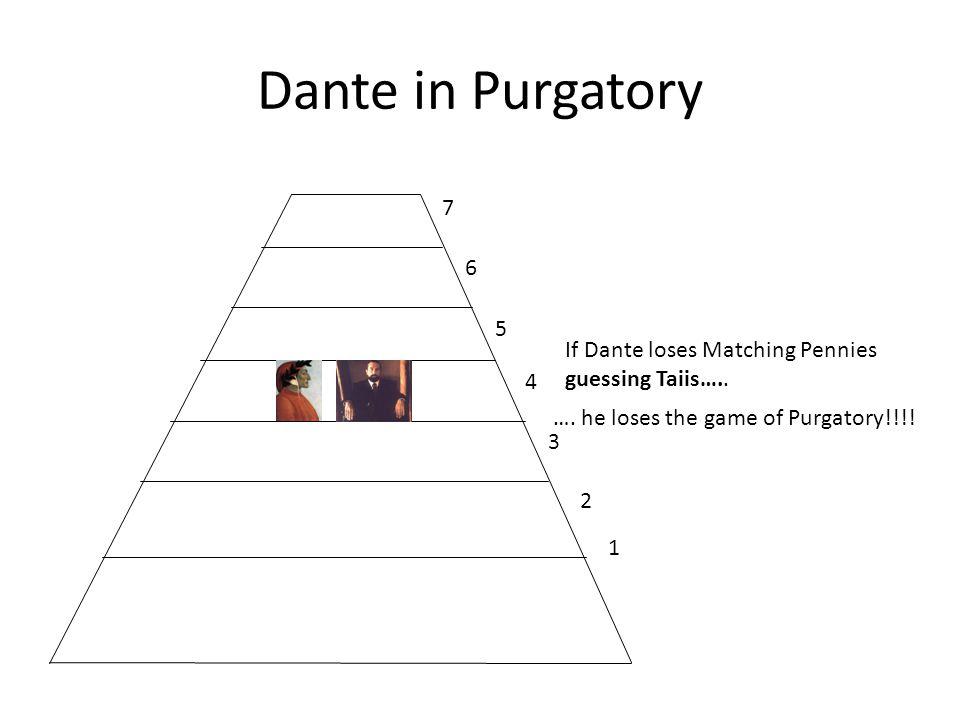 Dante in Purgatory 1 2 3 4 5 6 7 If Dante loses Matching Pennies guessing Taiis…..