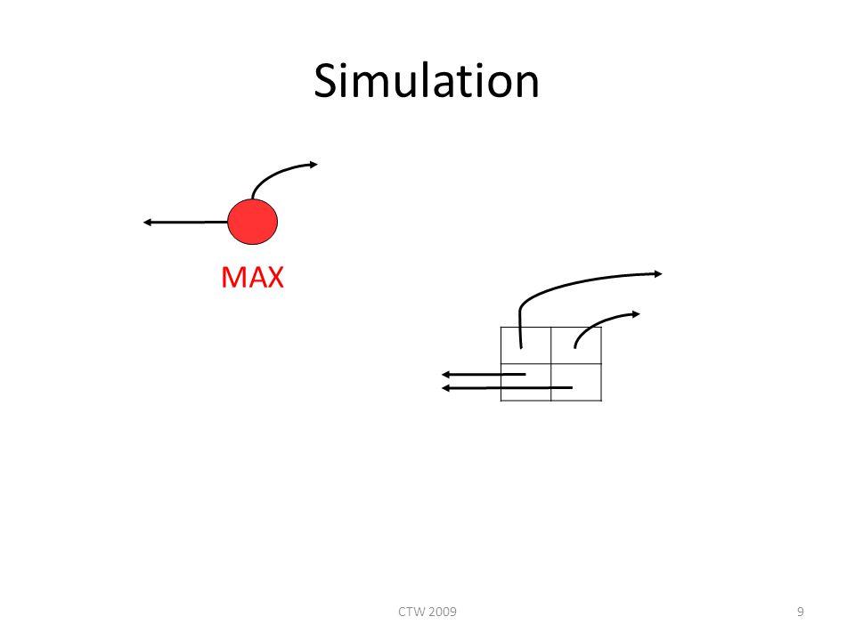 Simulation CTW 20099 MAX