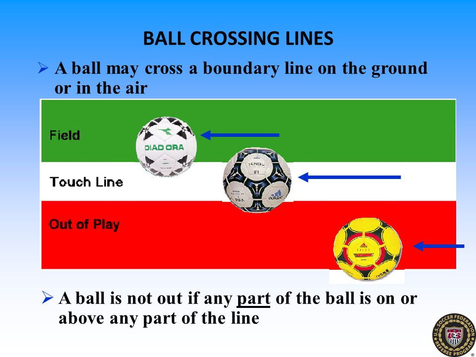 BALL CROSSING LINES  A ball is not out if any part of the ball is on or above any part of the line  A ball may cross a boundary line on the ground or in the air