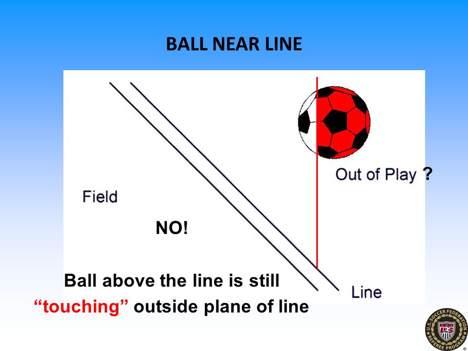 BALL NEAR LINE NO! Ball above the line is still touching outside plane of line ?