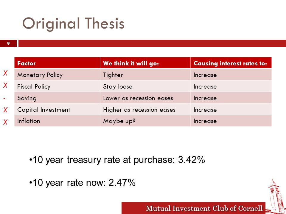 Mutual Investment Club of Cornell Original Thesis FactorWe think it will go:Causing interest rates to: Monetary PolicyTighterIncrease Fiscal PolicyStay looseIncrease SavingLower as recession easesIncrease Capital InvestmentHigher as recession easesIncrease InflationMaybe up Increase XX-XXXX-XX 10 year treasury rate at purchase: 3.42% 10 year rate now: 2.47% 9