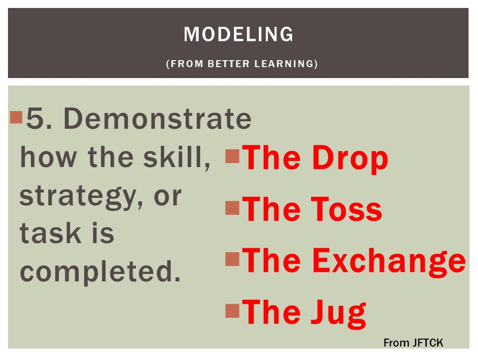  5. Demonstrate how the skill, strategy, or task is completed.