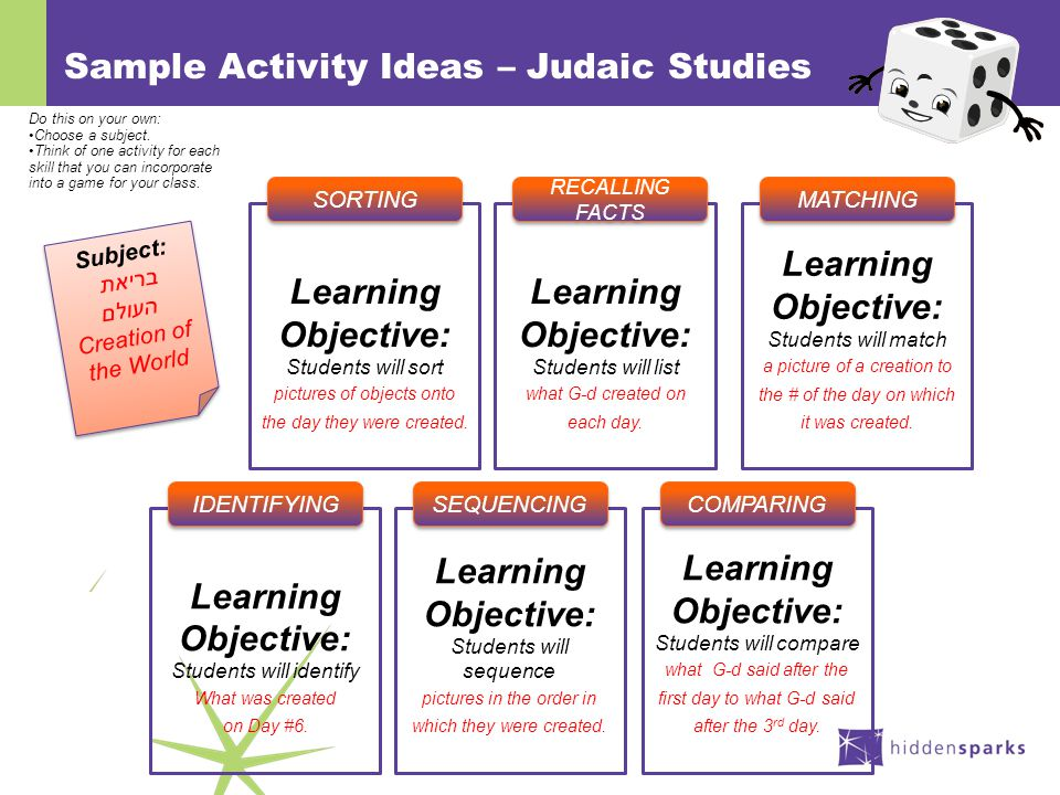 © 2011 Hidden Sparks Sample Activity Ideas – Judaic Studies Do this on your own: Choose a subject.