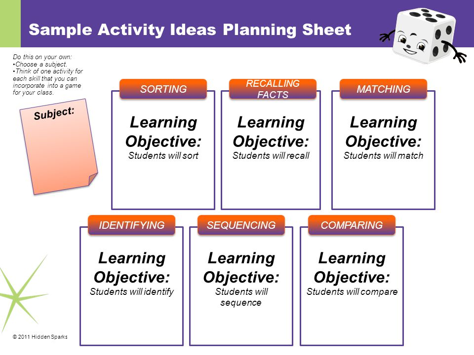 © 2011 Hidden Sparks Sample Activity Ideas Planning Sheet Learning Objective: Students will sort SORTING Learning Objective: Students will identify IDENTIFYING Learning Objective: Students will recall RECALLING FACTS Learning Objective: Students will sequence SEQUENCING Learning Objective: Students will match MATCHING Learning Objective: Students will compare COMPARING Subject: Do this on your own: Choose a subject.