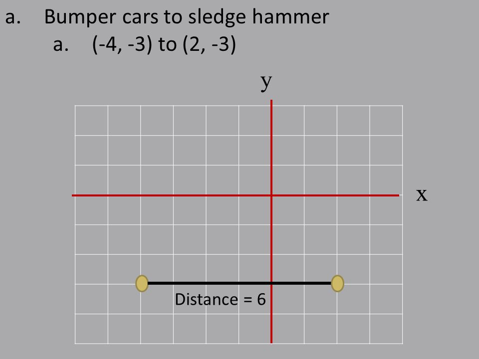 a.Bumper cars to sledge hammer a.(-4, -3) to (2, -3) x y Distance = 6
