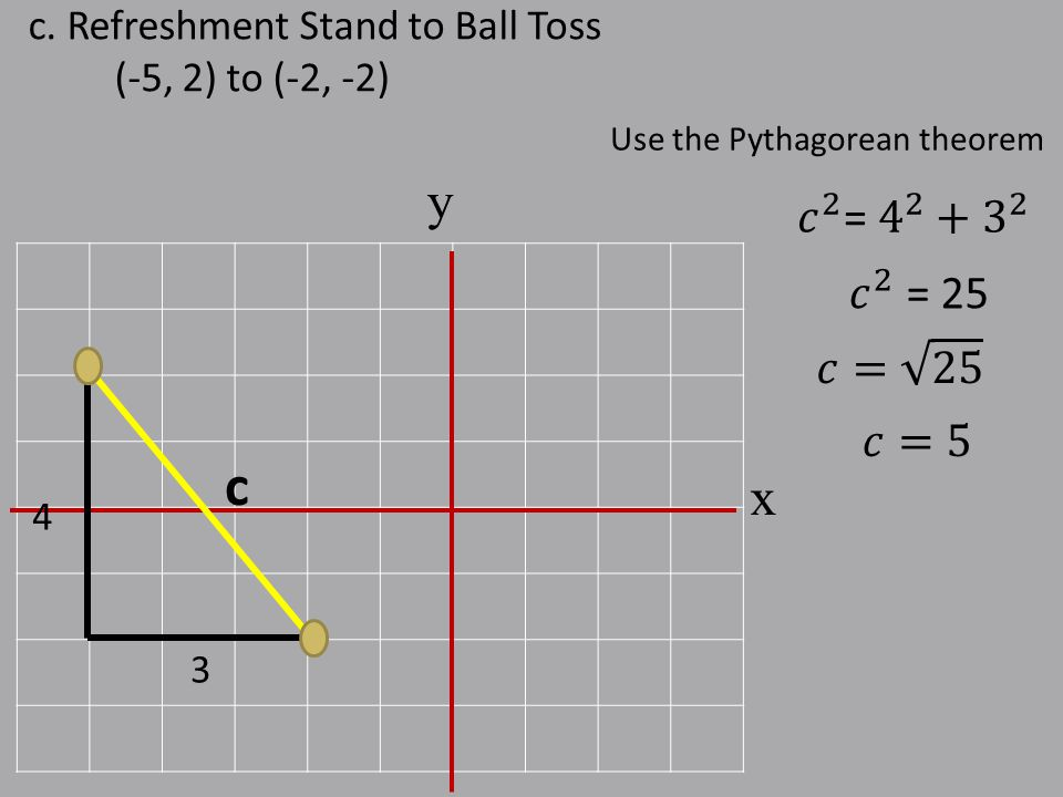 y Use the Pythagorean theorem c. Refreshment Stand to Ball Toss (-5, 2) to (-2, -2) x 3 4 c