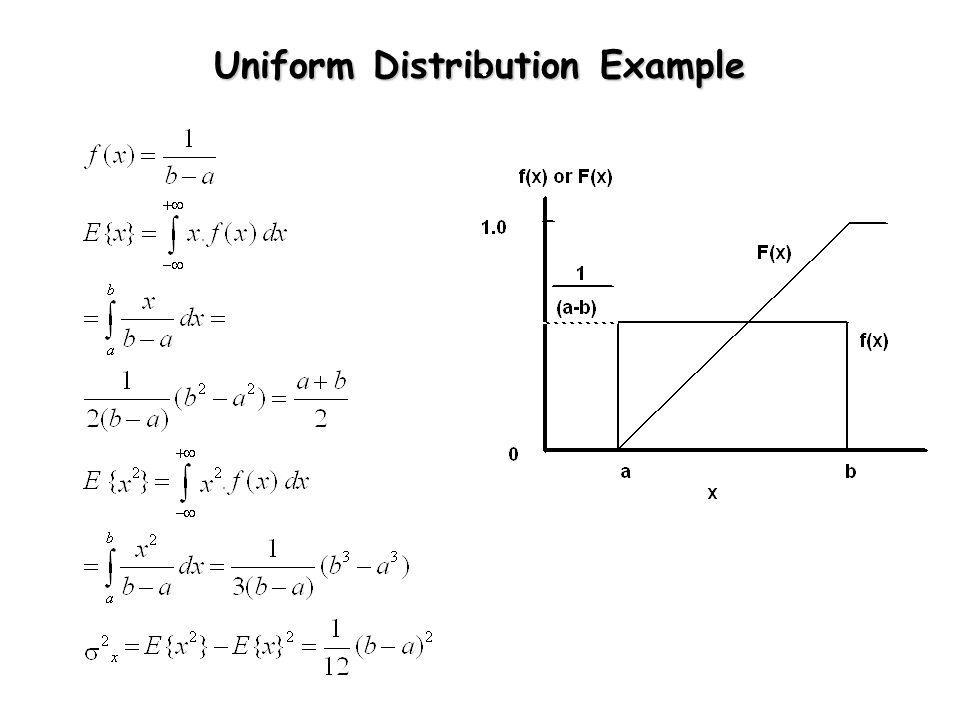 Uniform Distribution Example