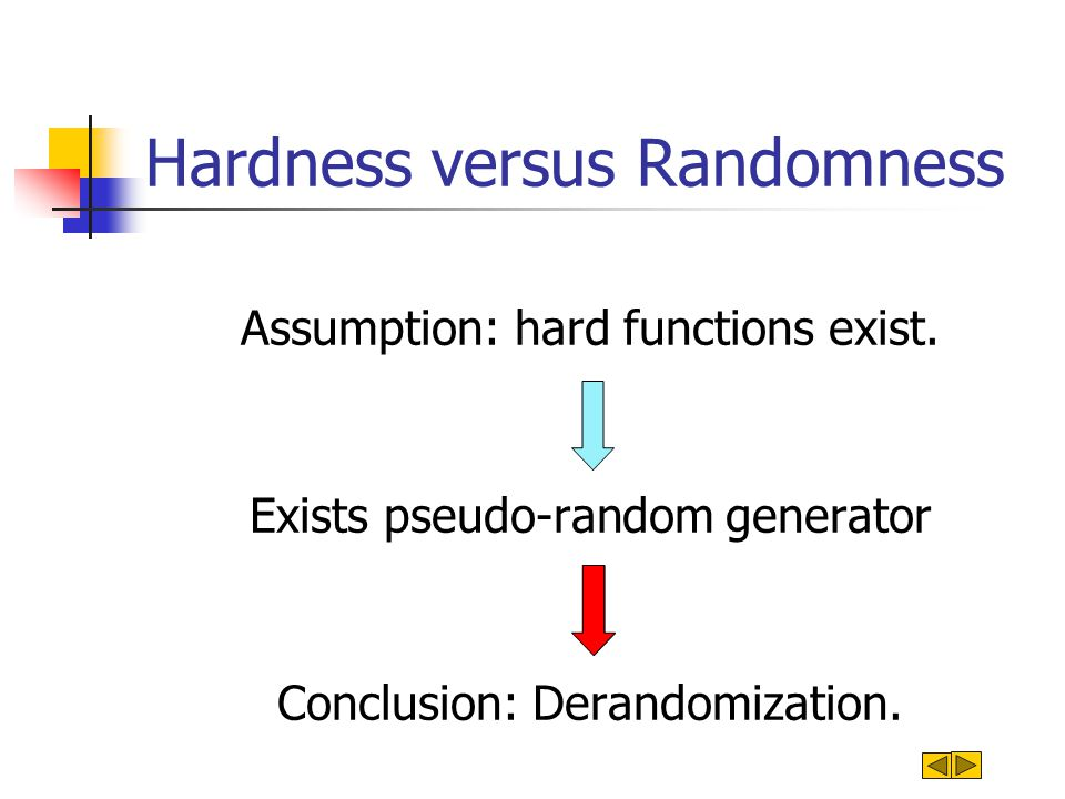 Hardness versus Randomness Assumption: hard functions exist.