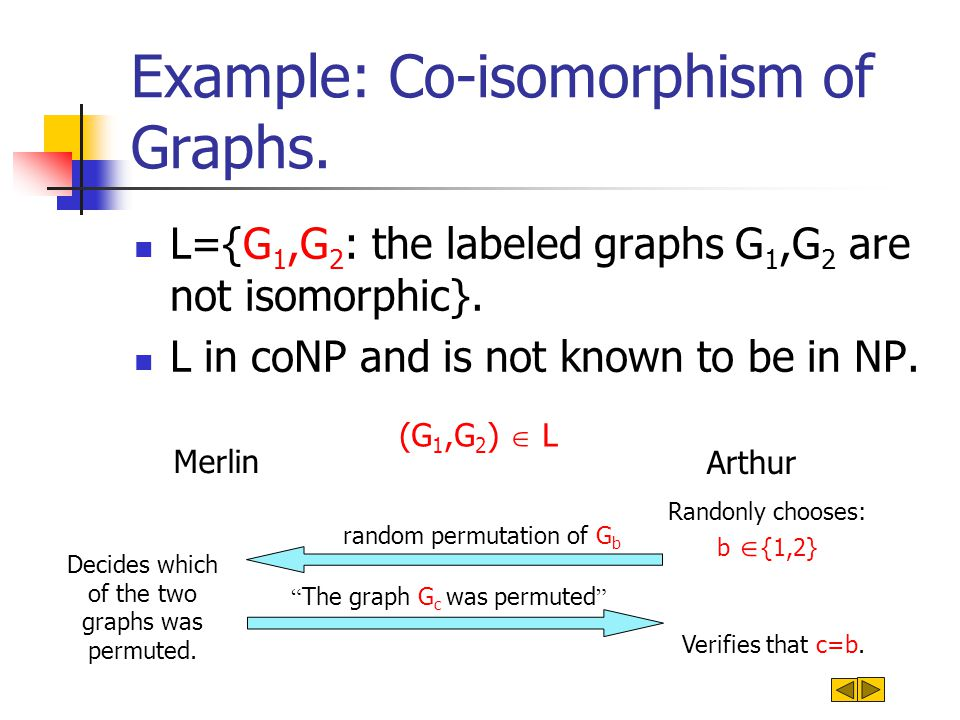 Example: Co-isomorphism of Graphs. L={G 1,G 2 : the labeled graphs G 1,G 2 are not isomorphic}.