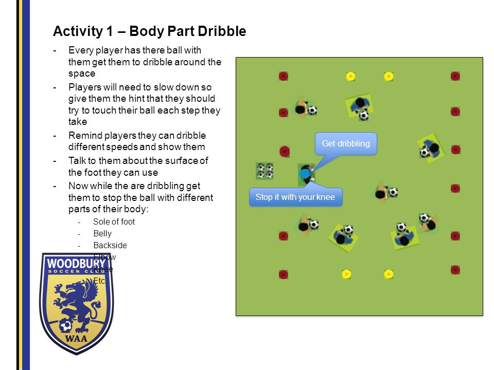 Activity 1 – Body Part Dribble -Every player has there ball with them get them to dribble around the space -Players will need to slow down so give the