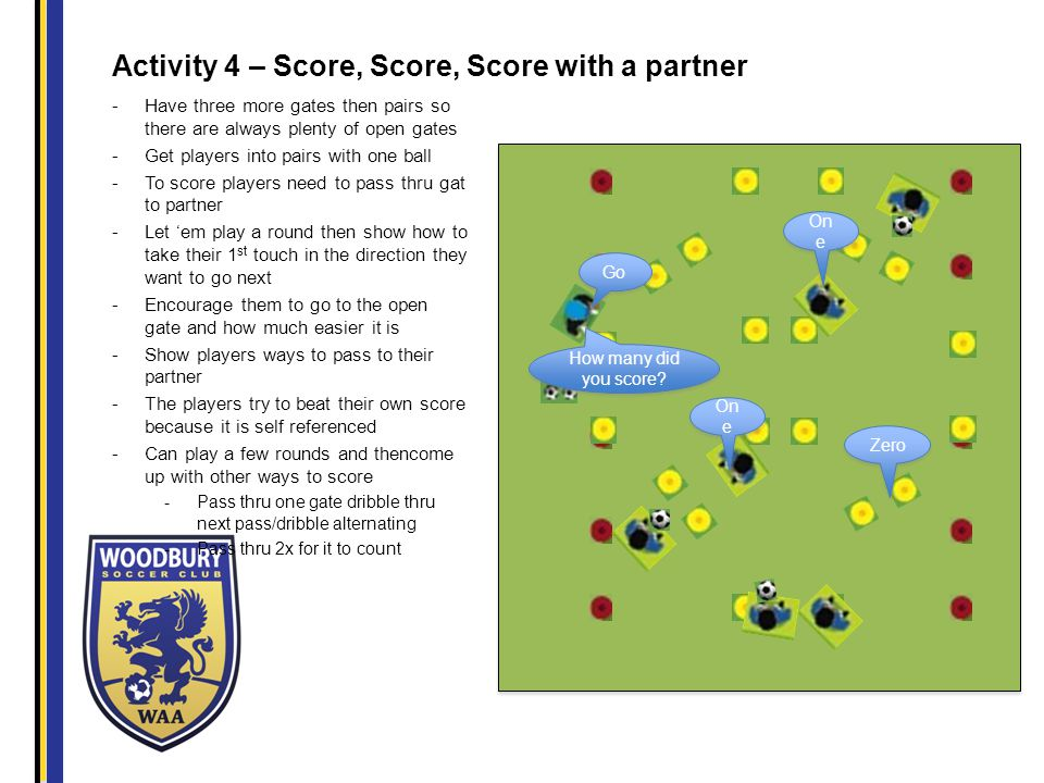 Activity 4 – Score, Score, Score with a partner -Have three more gates then pairs so there are always plenty of open gates -Get players into pairs wit
