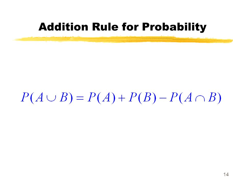 14 Addition Rule for Probability