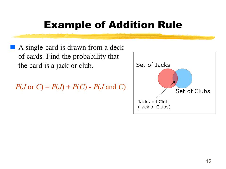 15 Example of Addition Rule A single card is drawn from a deck of cards.