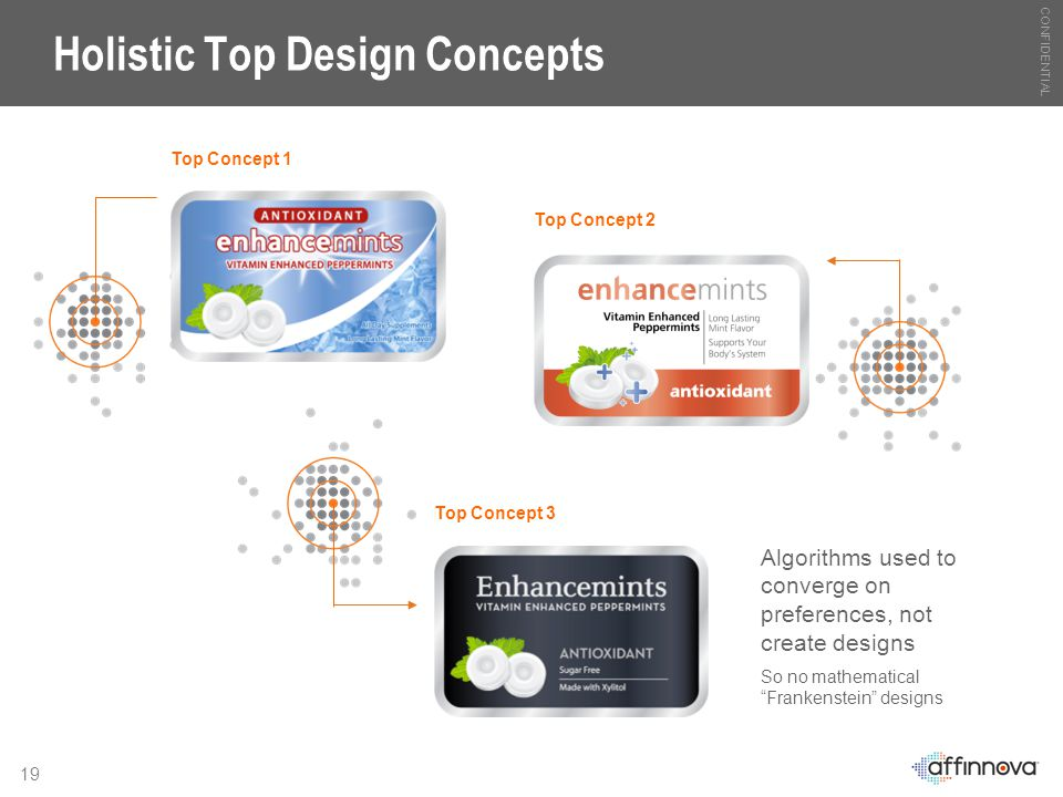 CONFIDENTIAL 19 Holistic Top Design Concepts Top Concept 1 Top Concept 2 Top Concept 3 Algorithms used to converge on preferences, not create designs