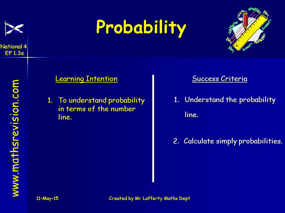11-May-15Created by Mr Lafferty Maths Dept Probability Learning Intention Success Criteria 1.Understand the probability line.