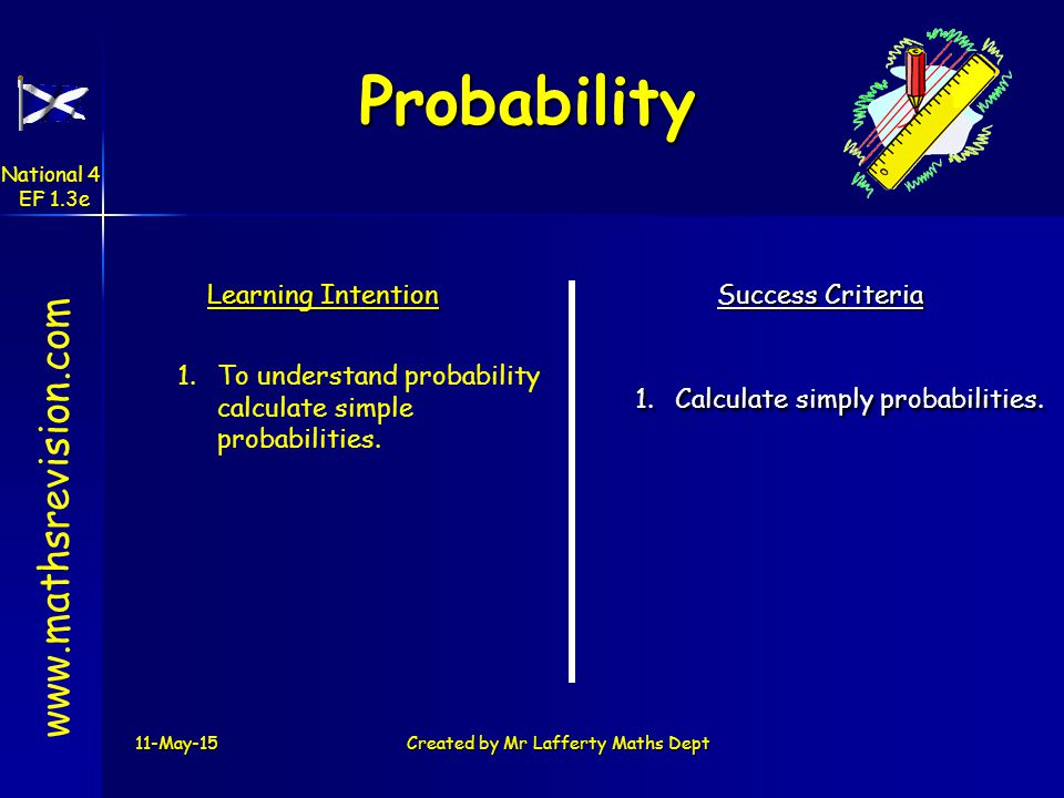 11-May-15Created by Mr Lafferty Maths Dept Probability Learning Intention Success Criteria 1.Calculate simply probabilities.