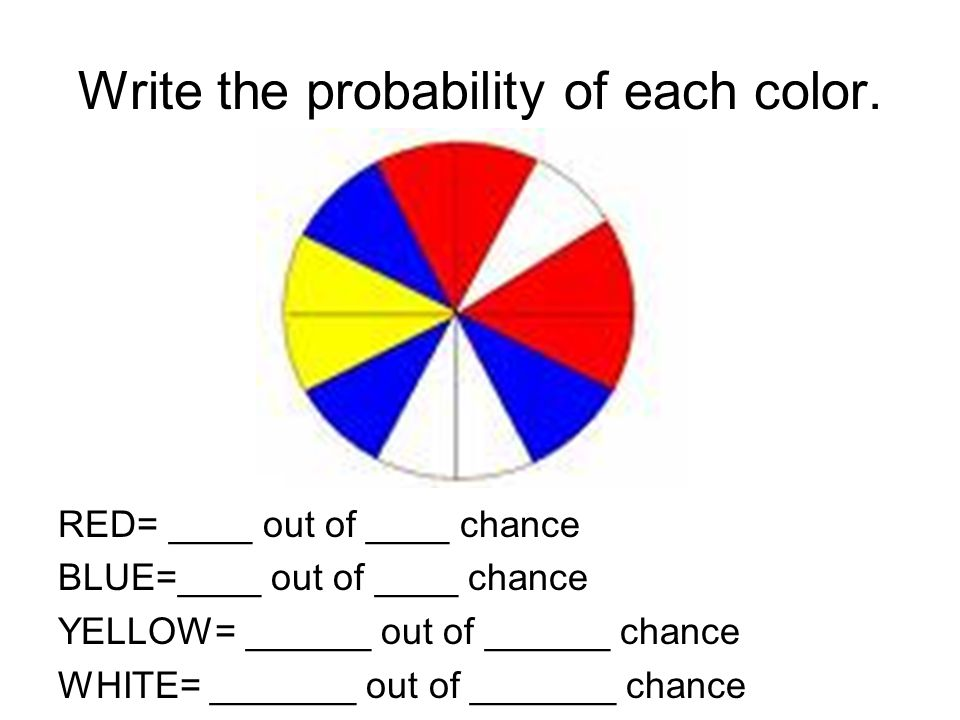 Write the probability of each color. RED= ____ out of ____ chance BLUE=____ out of ____ chance YELLOW= ______ out of ______ chance WHITE= _______ out
