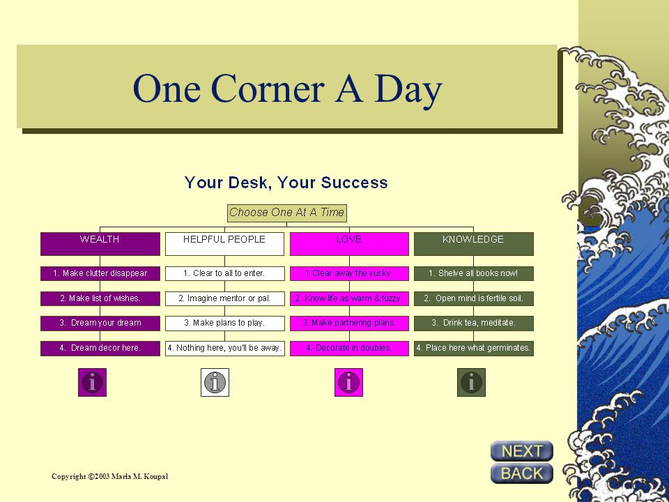 One Corner A Day Copyright © 2003 Marla M. Koupal