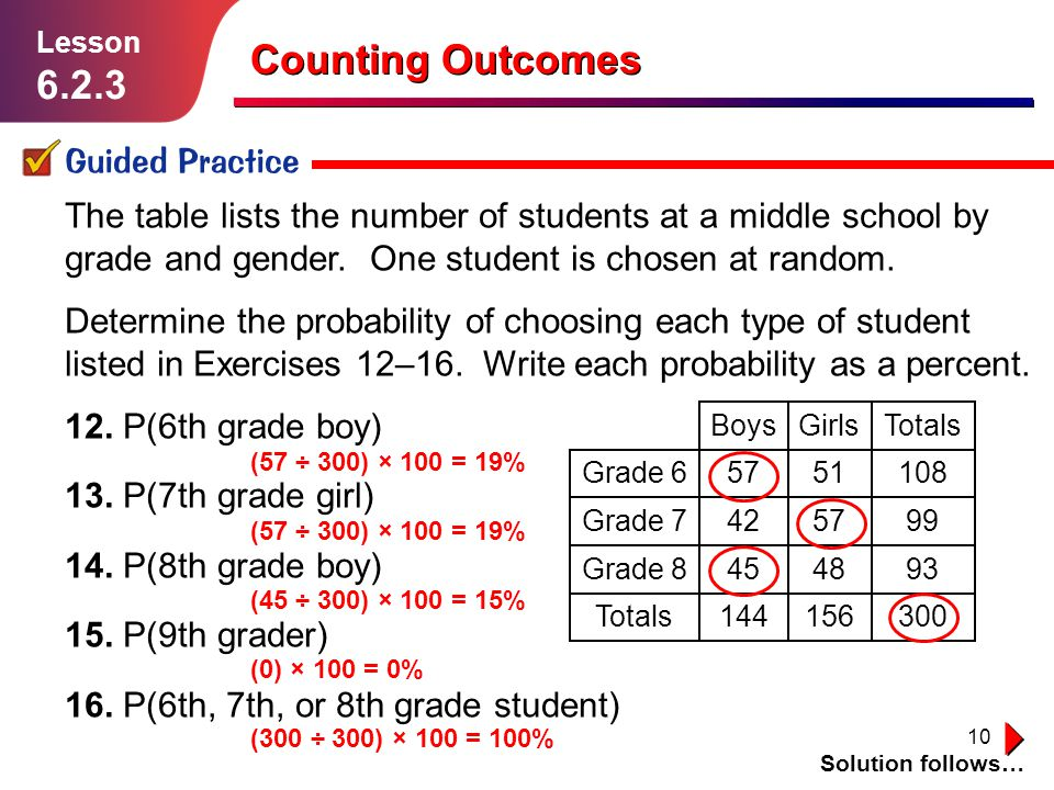 10 Counting Outcomes Guided Practice Solution follows… Lesson 6.2.3 The table lists the number of students at a middle school by grade and gender. One