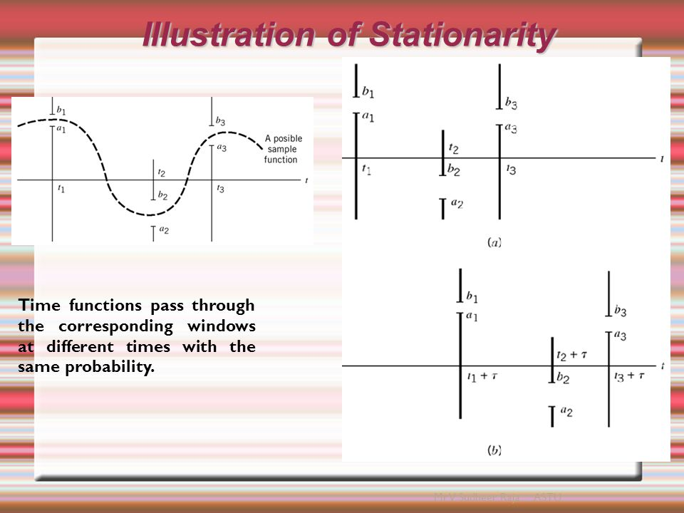 Example of First-Order Stationarity  Assume that A and  0 are constants;  0 is a uniformly distributed RV from  )  t is time.