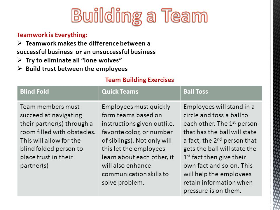 Teamwork is Everything:  Teamwork makes the difference between a successful business or an unsuccessful business  Try to eliminate all lone wolves  Build trust between the employees Team Building Exercises Blind FoldQuick TeamsBall Toss Team members must succeed at navigating their partner(s) through a room filled with obstacles.