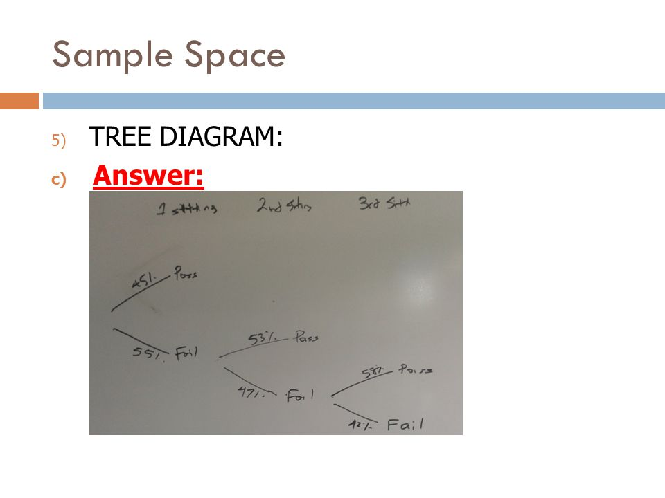 Sample Space 5) TREE DIAGRAM: c) Answer: