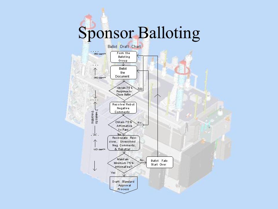 Sponsor Balloting