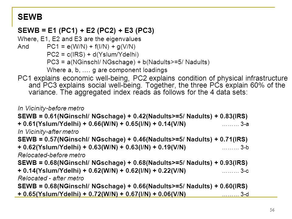 56 SEWB SEWB = E1 (PC1) + E2 (PC2) + E3 (PC3) Where, E1, E2 and E3 are the eigenvalues AndPC1 = e(W/N) + f(I/N) + g(V/N) PC2 = c(IRS) + d(Yslum/Ydelhi) PC3 = a(NGinschl/ NGschage) + b(Nadults>=5/ Nadults) Where a, b, ….