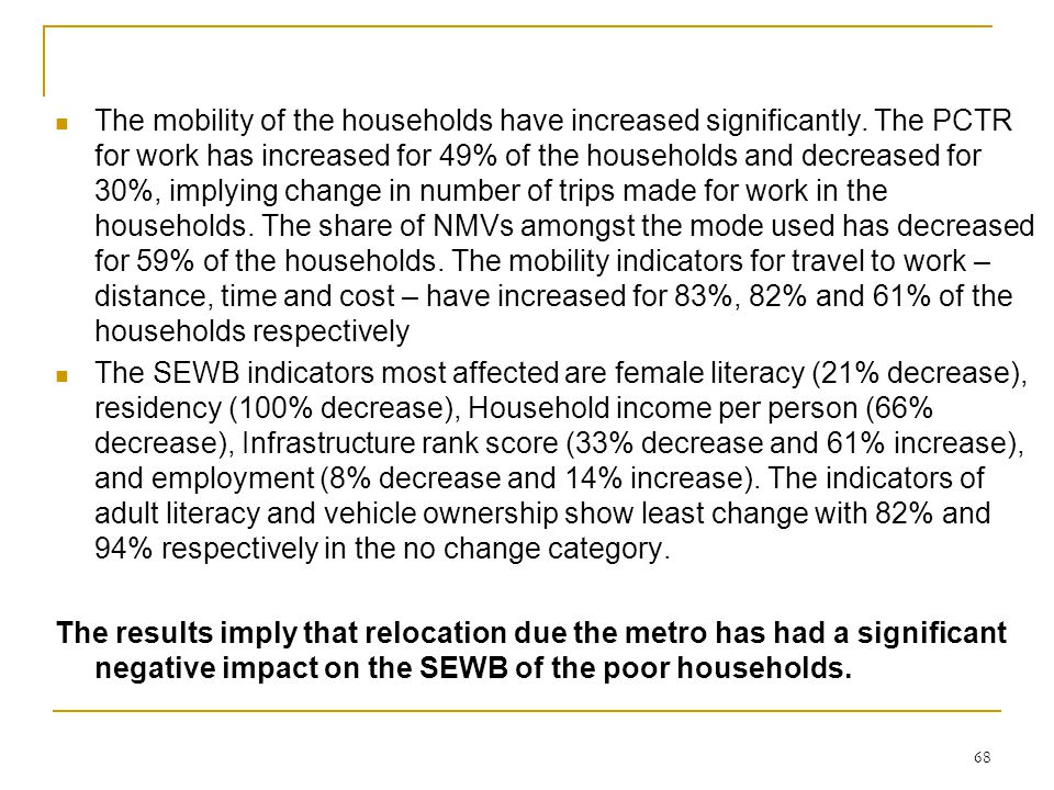 68 The mobility of the households have increased significantly.