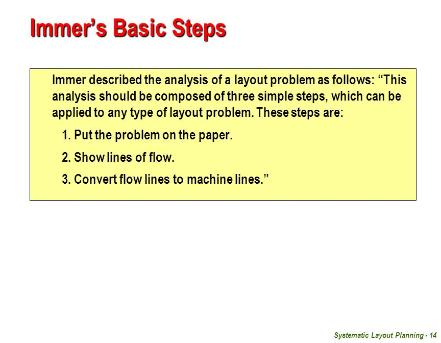 Systematic Layout Planning - 14 Immer's Basic Steps Immer described the analysis of a layout problem as follows: This analysis should be composed of three simple steps, which can be applied to any type of layout problem.