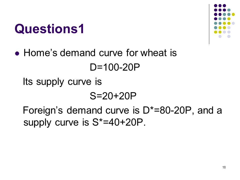 18 Questions1 Home's demand curve for wheat is D=100-20P Its supply curve is S=20+20P Foreign's demand curve is D*=80-20P, and a supply curve is S*=40