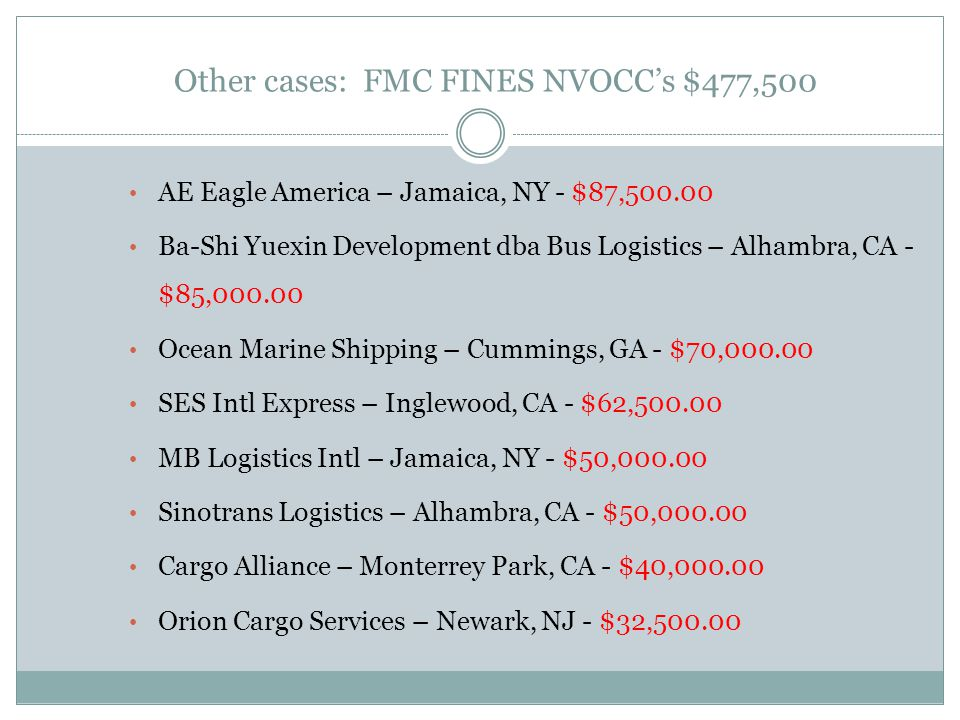 FMC - Penalties for Non-Compliance $6,000.00 for each unpublished tariff $30,000.00 for each willful violation Each day of continuing violation is considered a separate offense