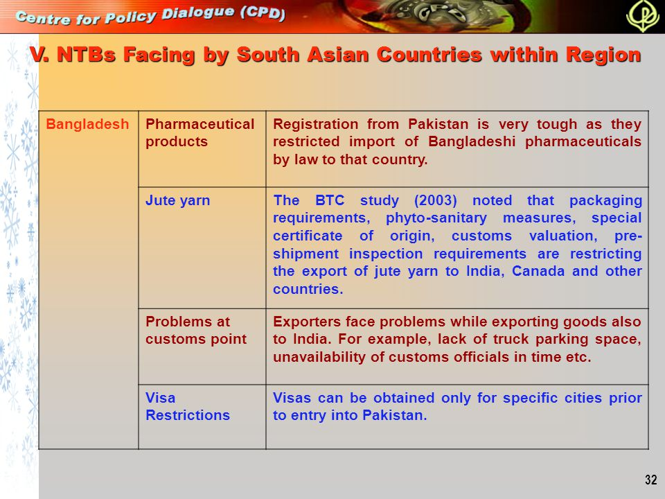 32 V. NTBs Facing by South Asian Countries within Region BangladeshPharmaceutical products Registration from Pakistan is very tough as they restricted