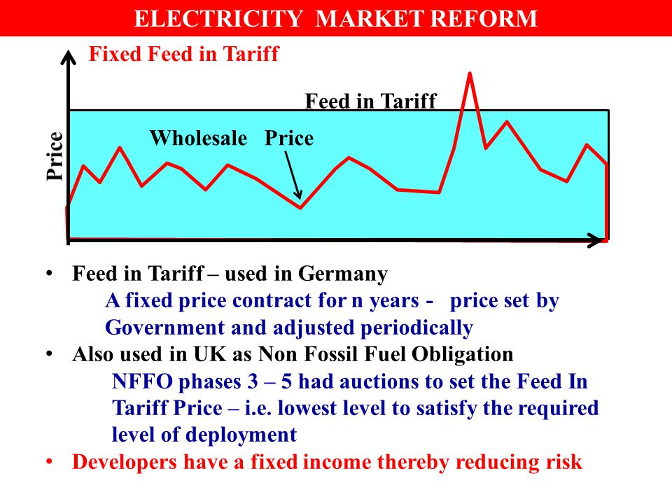 ELECTRICITY MARKET REFORM Fixed Premium Feed in Tariff – has been used in Spain Renewable Generators get paid average Wholesale Price Plus a fixed premium over contract period.