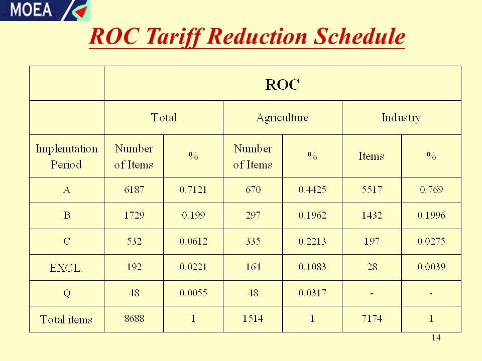 14 ROC Tariff Reduction Schedule