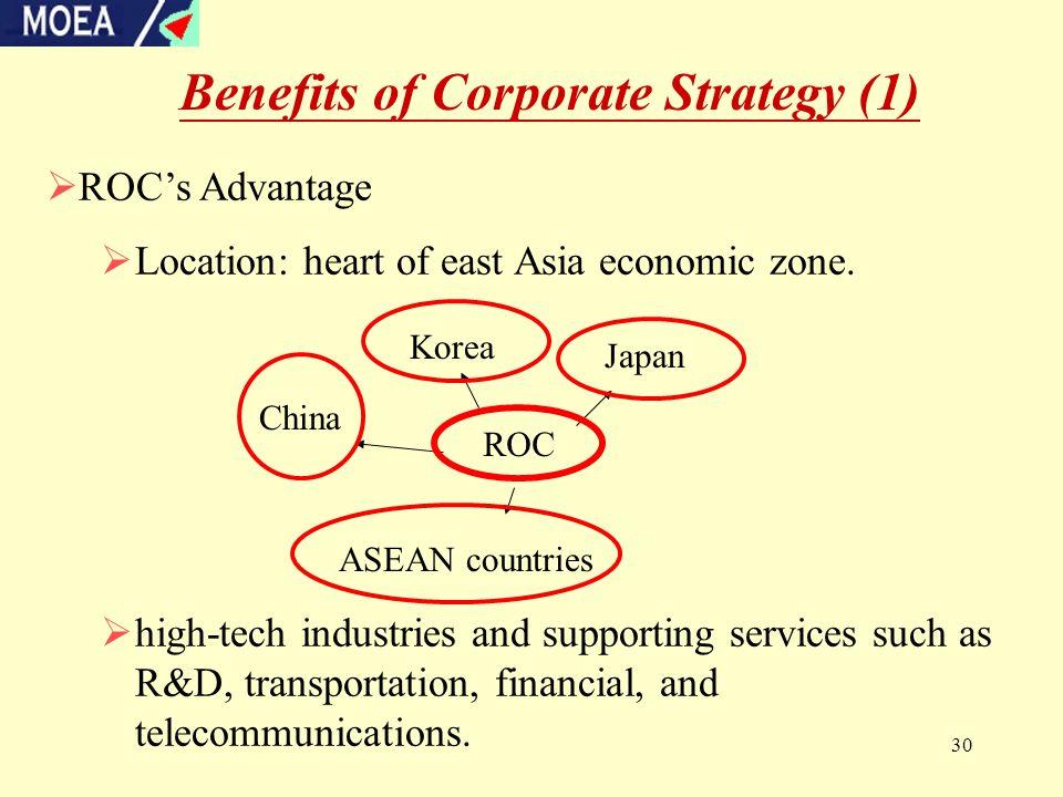 30  ROC's Advantage  Location: heart of east Asia economic zone.