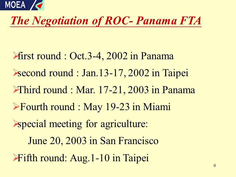 17 The Percentage of Zero-Tariff items of Panama