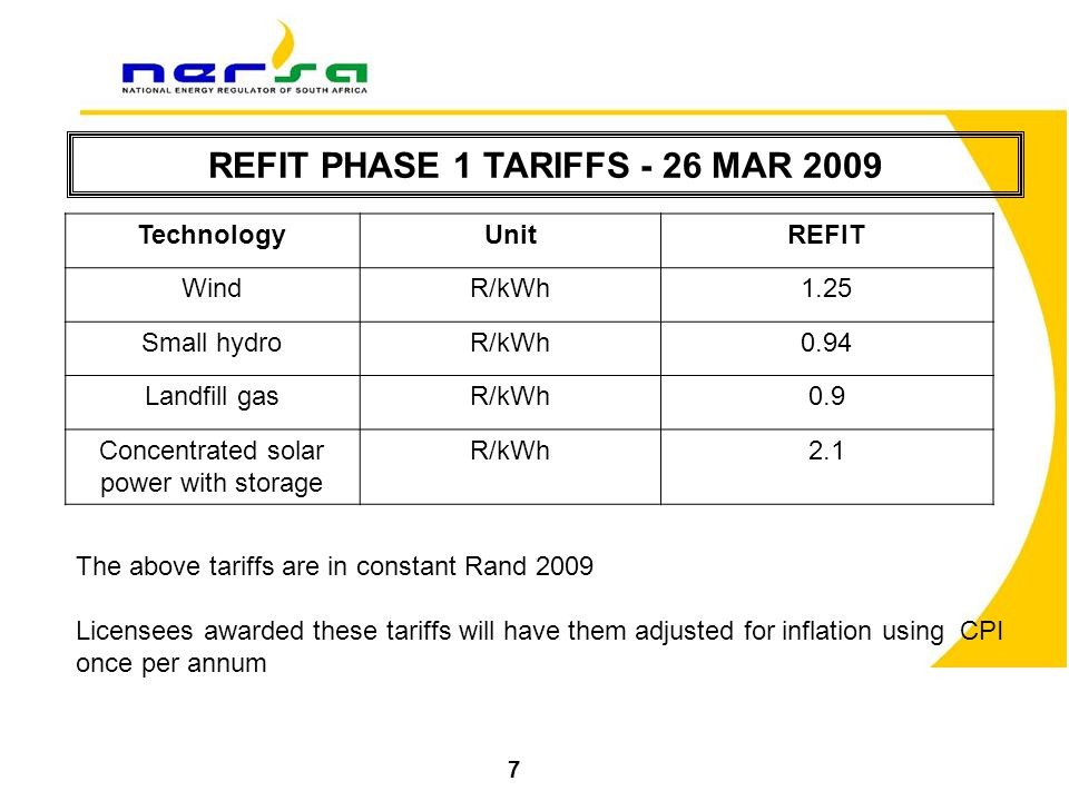 REFIT PHASE 1 TARIFFS - 26 MAR 2009 The above tariffs are in constant Rand 2009 Licensees awarded these tariffs will have them adjusted for inflation using CPI once per annum TechnologyUnitREFIT WindR/kWh1.25 Small hydroR/kWh0.94 Landfill gasR/kWh0.9 Concentrated solar power with storage R/kWh2.1 7