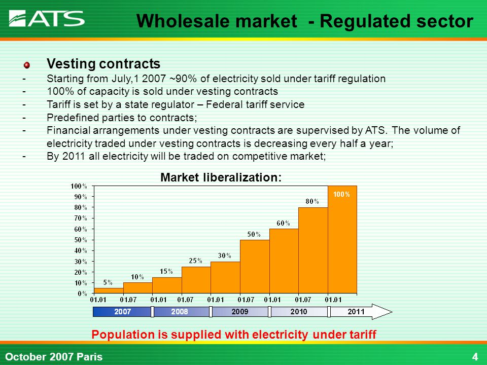 4October 2007 Paris Vesting contracts -Starting from July, ~90% of electricity sold under tariff regulation -100% of capacity is sold under vesting contracts -Tariff is set by a state regulator – Federal tariff service -Predefined parties to contracts; -Financial arrangements under vesting contracts are supervised by ATS.