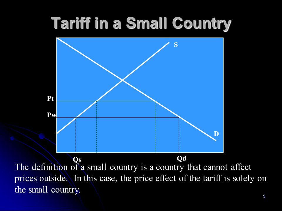 8 Imposing a Tariff D D S S Pw Pw Pt Pt* In a two-country world, imposing a tariff affects both parties.