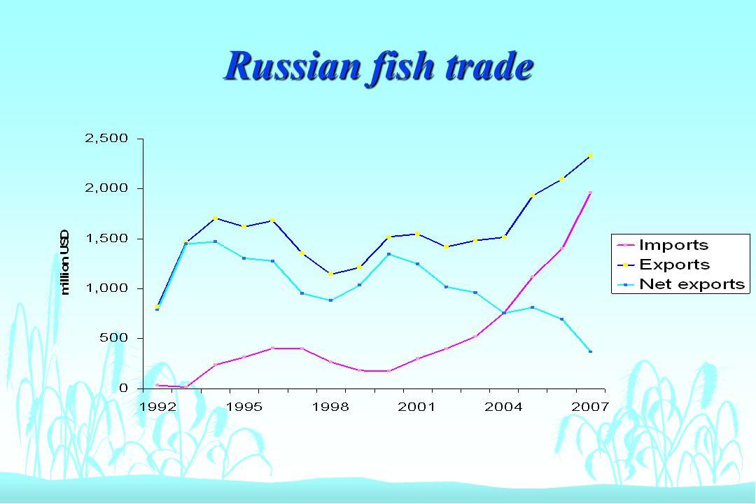Russian fish trade
