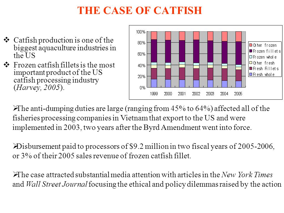 THE CASE OF CATFISH  Catfish production is one of the biggest aquaculture industries in the US  Frozen catfish fillets is the most important product of the US catfish processing industry (Harvey, 2005).