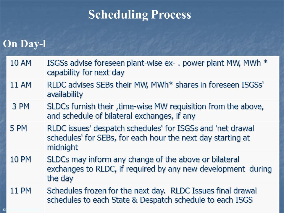 Scheduling Process On Day-l 10 AM ISGSs advise foreseen plant-wise ex-.
