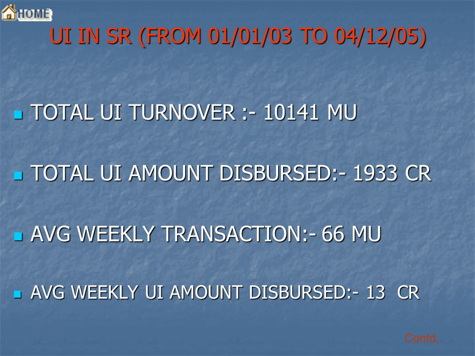 UI IN SR (FROM 01/01/03 TO 04/12/05) TOTAL UI TURNOVER :- 10141 MU TOTAL UI TURNOVER :- 10141 MU TOTAL UI AMOUNT DISBURSED:- 1933 CR TOTAL UI AMOUNT DISBURSED:- 1933 CR AVG WEEKLY TRANSACTION:- 66 MU AVG WEEKLY TRANSACTION:- 66 MU AVG WEEKLY UI AMOUNT DISBURSED:- 13 CR AVG WEEKLY UI AMOUNT DISBURSED:- 13 CR Contd..