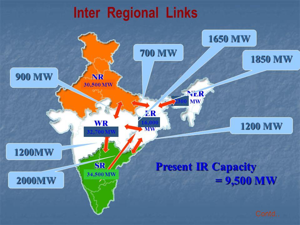 Inter Regional Links Present IR Capacity = 9,500 MW 700 MW 1200MW 2000MW 1200 MW 900 MW 30,500 MW 16,000 32,700 MW 34,500 MW 2300 1850 MW 1650 MW Contd..