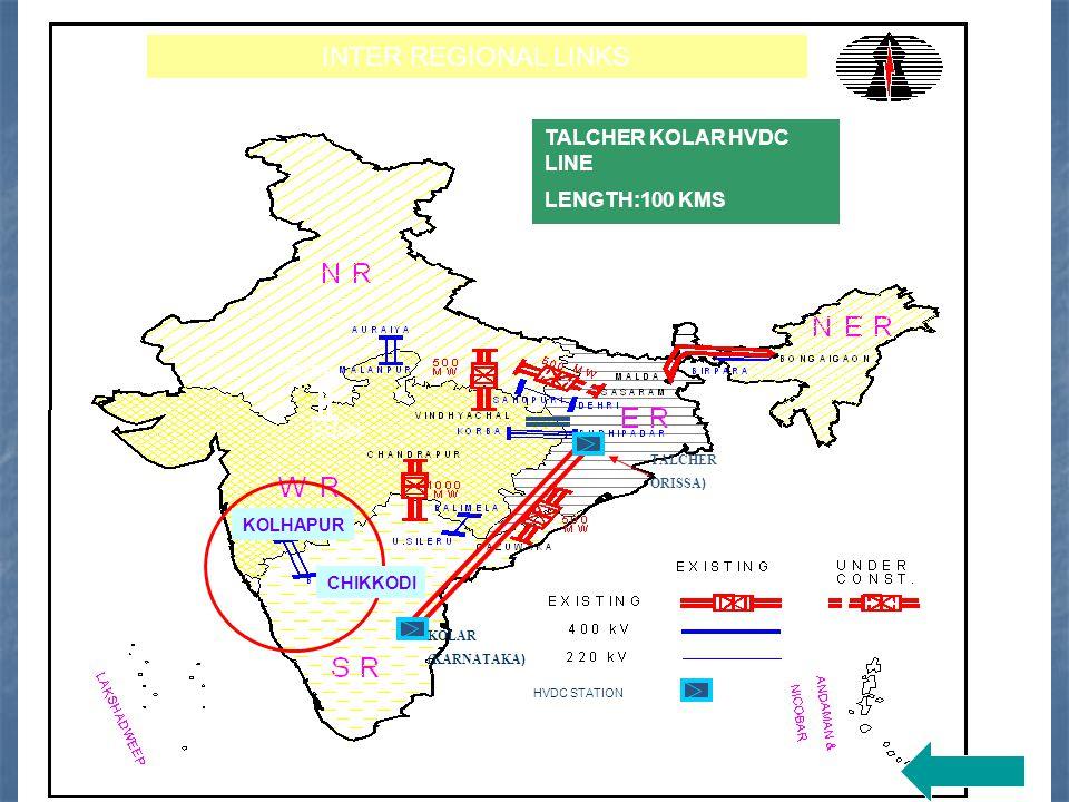 HVDC STATION KOLAR (KARNATAKA ) TALCHER ORISSA ) TALCHER KOLAR HVDC LINE LENGTH:100 KMS INTER REGIONAL LINKS CHIKKODI KOLHAPUR UJJAIN KOTLA