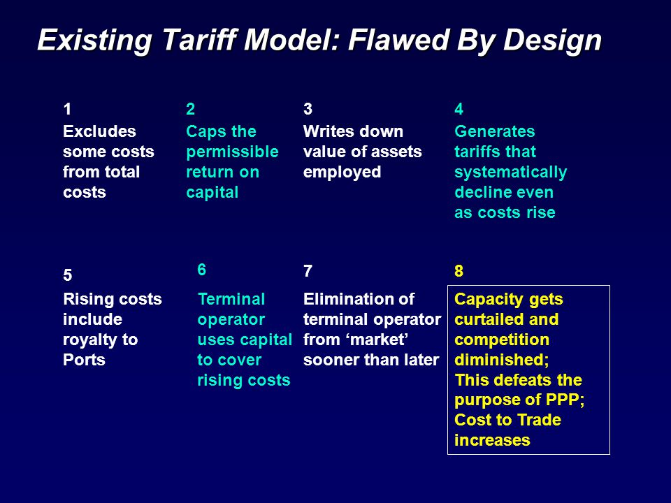 Existing Tariff Model: Flawed By Design Excludes some costs from total costs 234 6 7 5 8 1 Caps the permissible return on capital Writes down value of